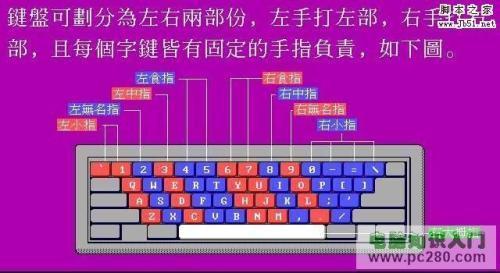 键盘键位分布图_电脑键盘指法的正确练习步骤 - 电脑教程